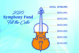 Fill the Cello thermometer graphic filled to $300,000 of $708,000